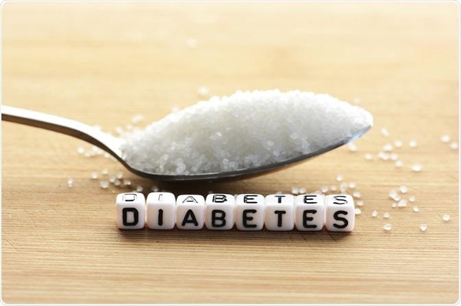 diabetes treatment, types